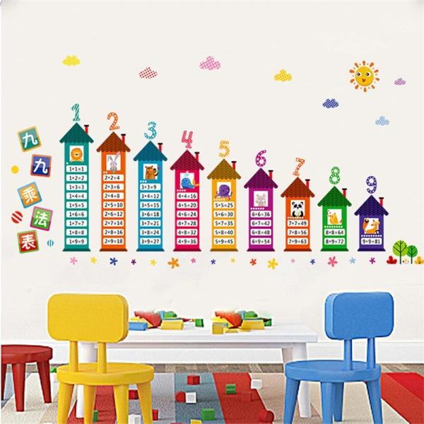 Sticker educativ - Numere si tabla inmultirii