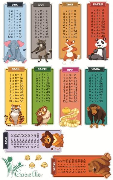 Sticker educativ - Numere, tabla inmultirii si animale 4