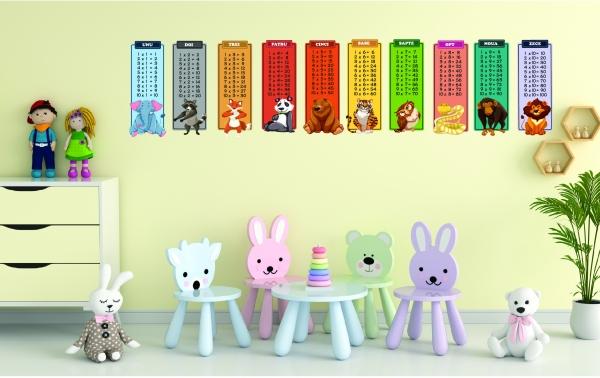 Sticker educativ - Numere, tabla inmultirii si animale 2