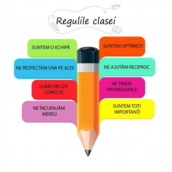 Sticker pentru Sali de Clasa - Regulile clasei 0