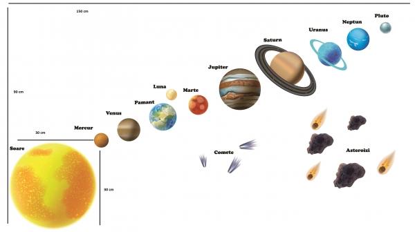 Stickere pentru copii - Sistemul solar - Planete 3